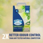 Catsan Cat Litter 20L , Lightweight, Extra Absorbent, Low Dust with Odour Protection